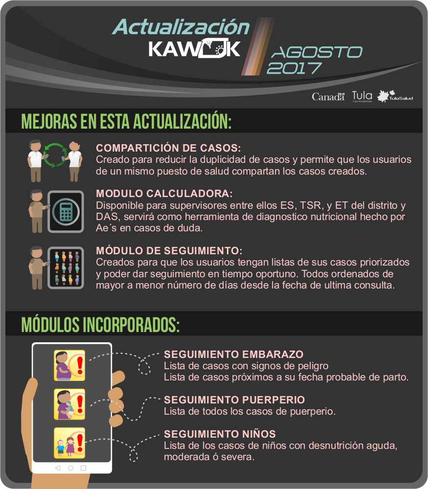 https://sites.google.com/a/kawok.net/www/home/actualizaciones/nov-update/fullupdatenov#kawokApp